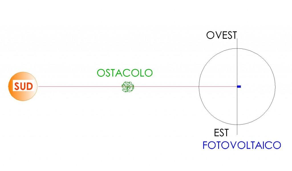 Ombreggiamento posizione-Layout1